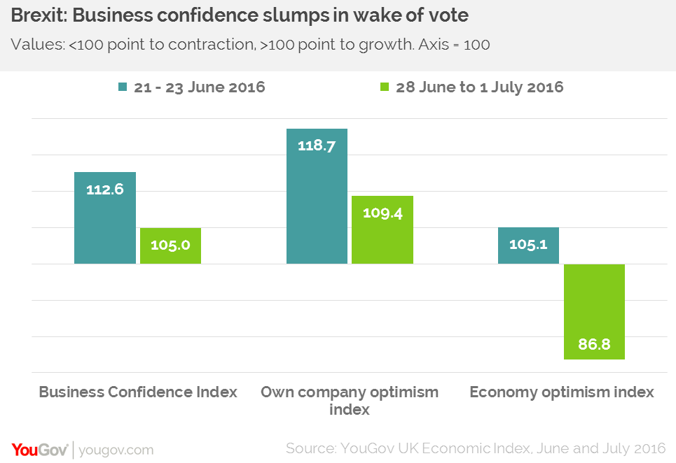 Business_Confidence_UK_chart1