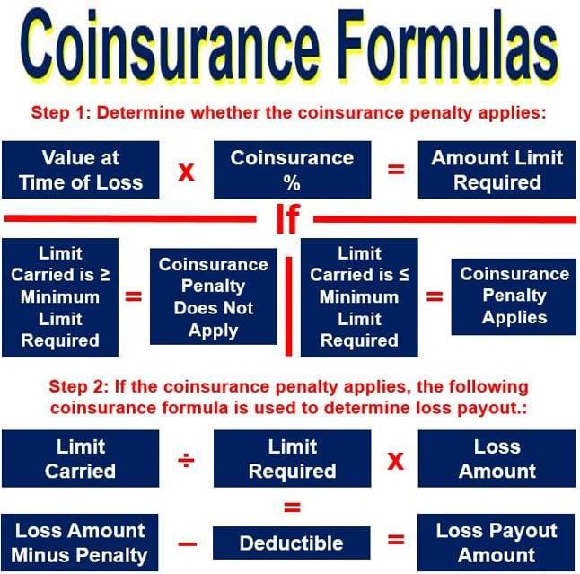 Coinsurance formulas