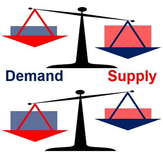 What Is the Relationship Between the Individual Demand Curves & the Market Demand Curve for Goods?