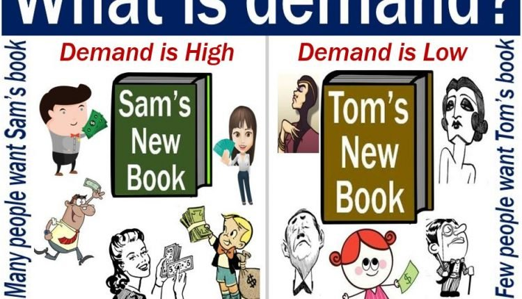 Demand - image with explanation and example