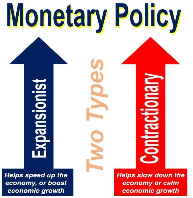 monitary policy This week on crash course economics, we're talking about monetary policy the reality of the world is that the united states (and most of the world's economies) are, to varying degrees, keynesian.