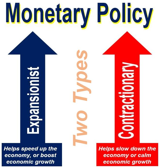 monetary policy This week on crash course economics, we're talking about monetary policy the reality of the world is that the united states (and most of the world's economi.