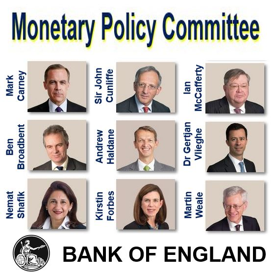 Pound sterling and Monetary Policy Committee