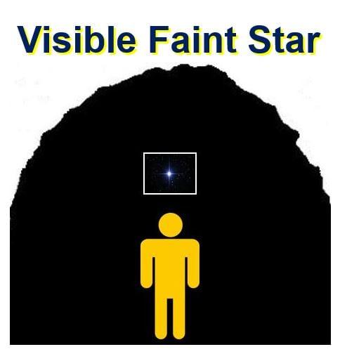 Visible faint star from passageway