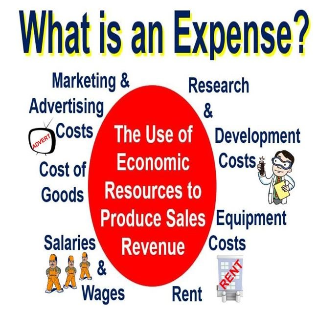 What is an expense