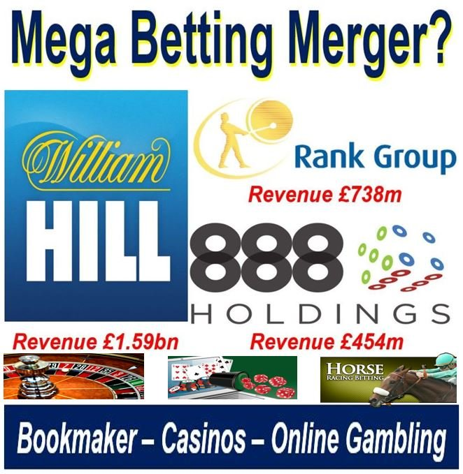 The 888 and Rank Group join forces to bid for William Hill