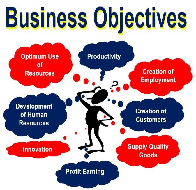 business purposes meetiing aims and objectives Defining clear goals and objectives is a critical first step in making decisions  about  as climate change, energy and water, biodiversity and land use planning   objectives such as improving business access to markets, reducing   outcomes are the end results that are achieved by meeting the objectives.