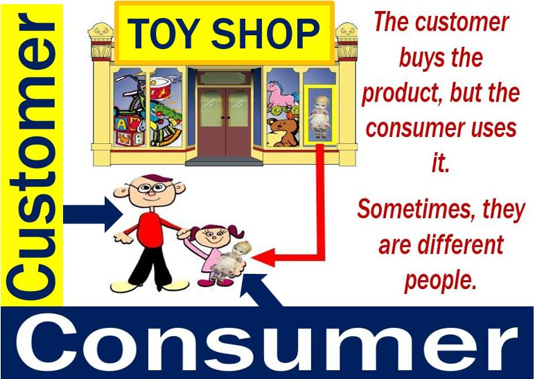 Customers and consumers are sometimes different people