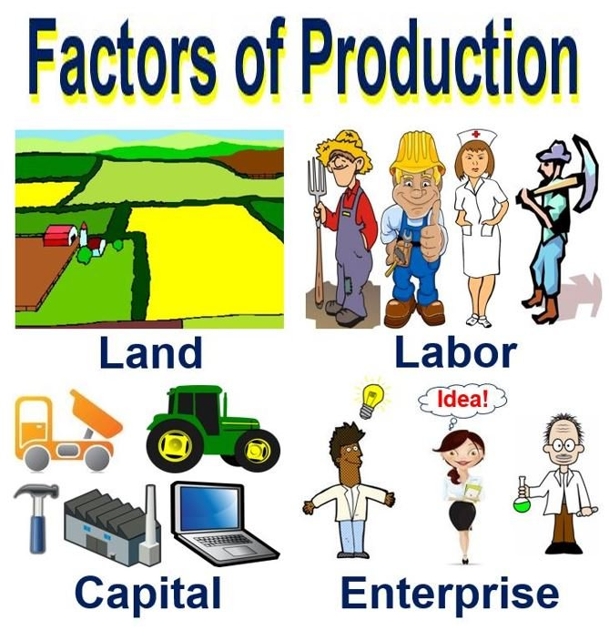 the definition of producer What is an executive producer as you've already seen, the term is difficult to define because the duties vary so much add to that the differences between a music producer, a motion picture producer or a television producer, and the definition gets even more complicated we'll take a closer look at.