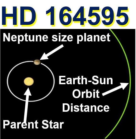 HD 164595