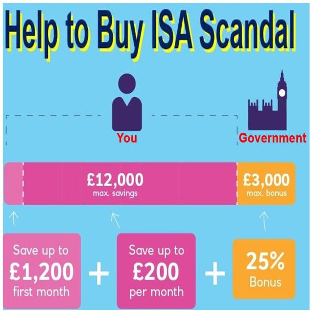Help to Buy ISA Scandal