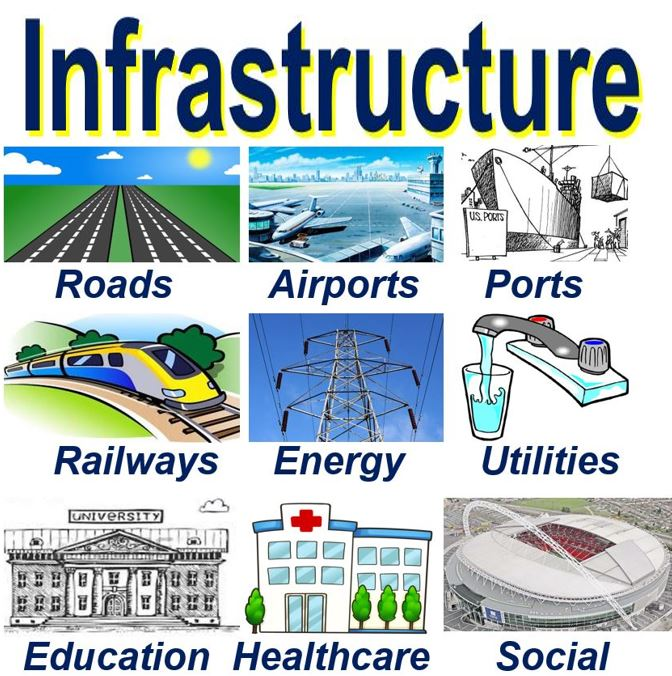 What Is Infrastructure? Definition And Meaning