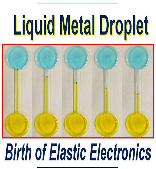 Liquid metal droplet