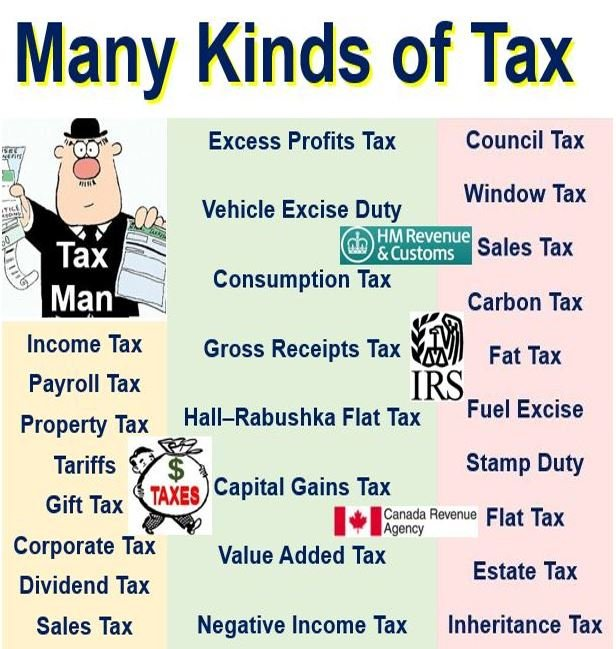 Definition of 'Direct Tax'