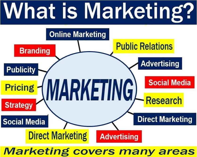 What is marketing? Definition and meaning - Market ... Marketing Definition