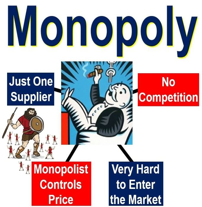 what is a monopoly and what A situation where a single company or group owns all or nearly all of the market for a given type of product or service, stifling competition.