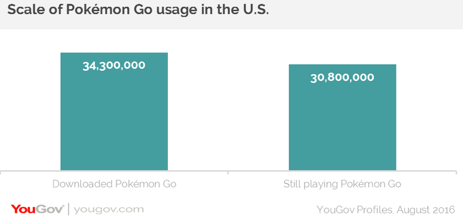 Pokemon_Go_US