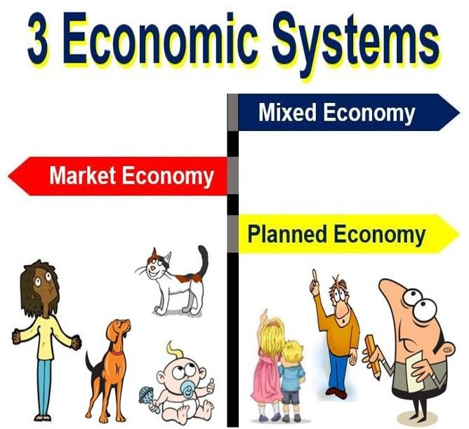 Three economic systems