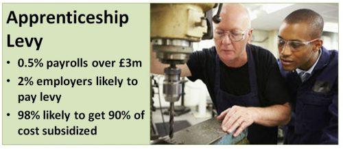 apprenticeship levy