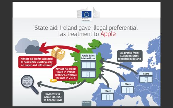 eu_apple_tax_infographic-100679763-large
