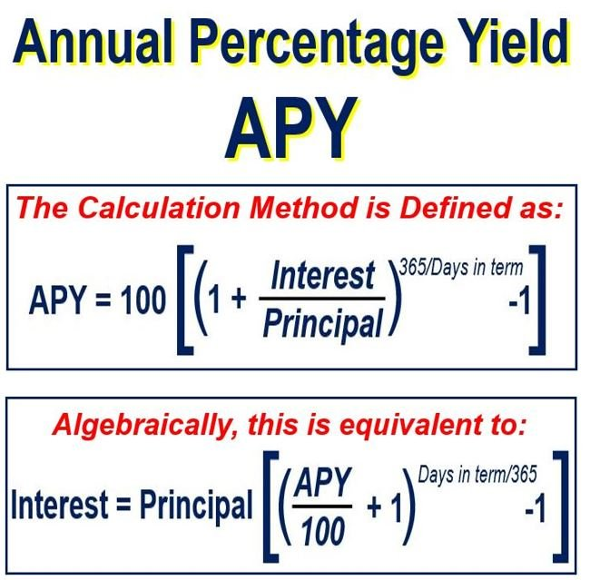 Annual percentage yield (APY) - definition and meaning - Market Business News