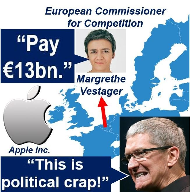 Apple told to pay giant tax bill