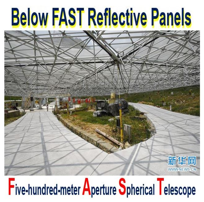 Below the FAST reflective panels