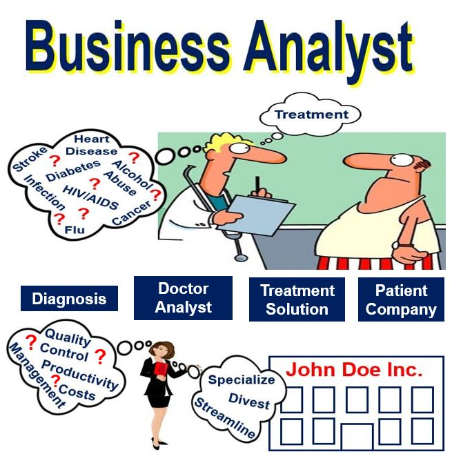 Business Analyst and Doctor