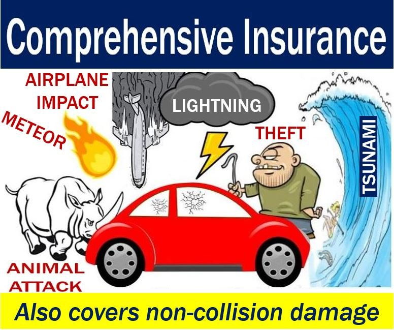 Property Damage Definition Insurance