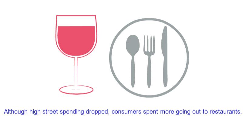 Consumer_Spending_UK
