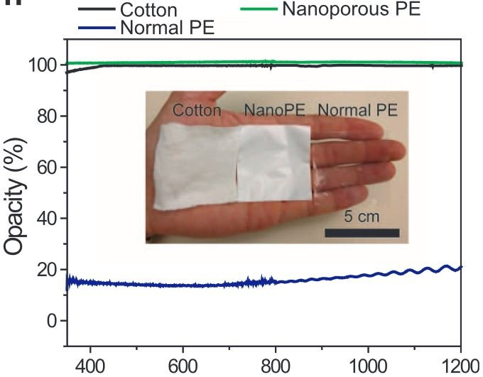 Cooling fabric nanoporous PE