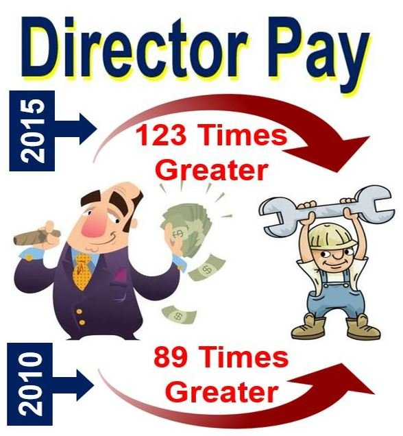 Director pay vs worker pay