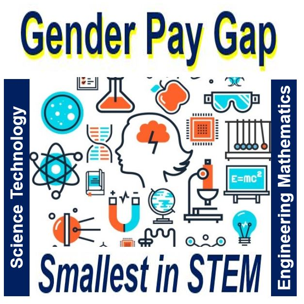 gender pay gap unequal pay rates Opinion pay gap equal pay for women wages income inequality education do not help explain the gender wage gap school at higher rates than.