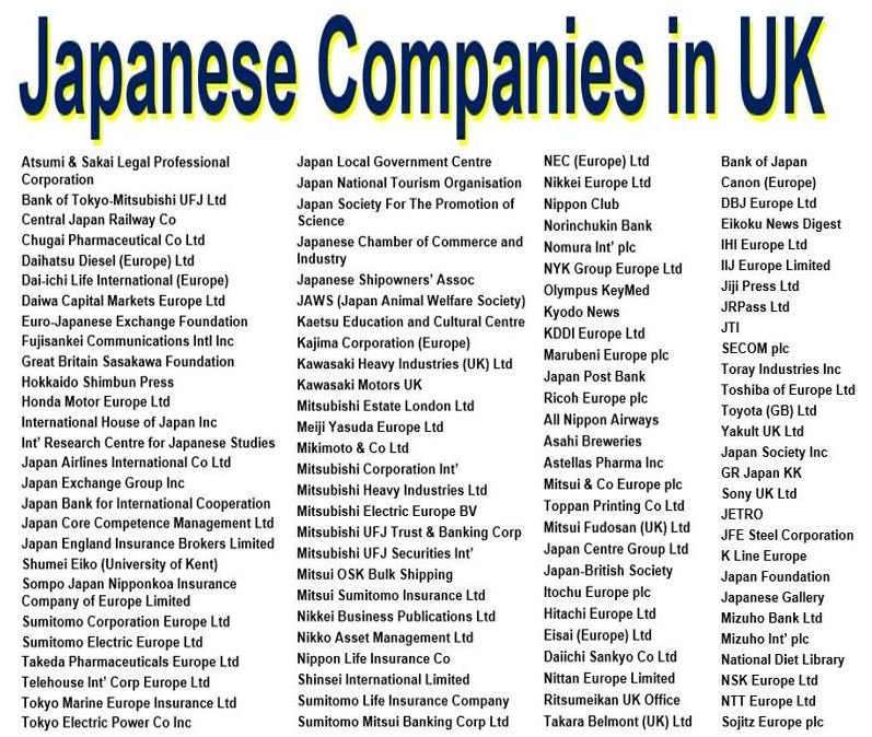 Japenese Companies in UK