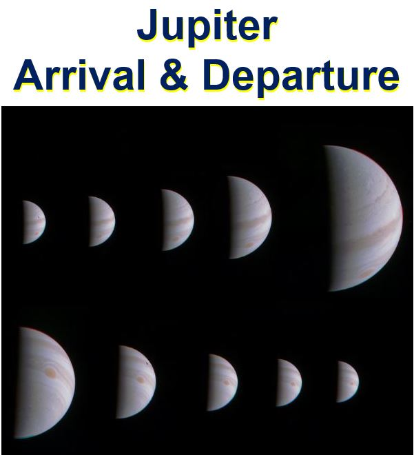 Jupiter arrival and departure
