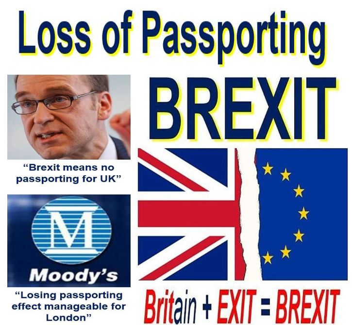 Loss of Passporting
