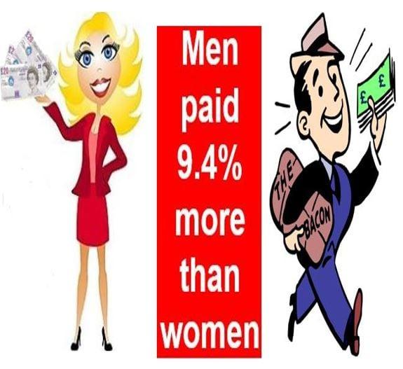 Men paid more than women