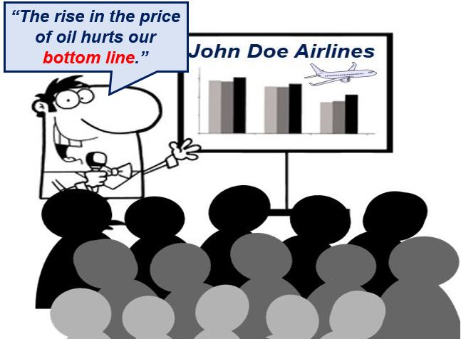 Oil prices and the bottom line for airline