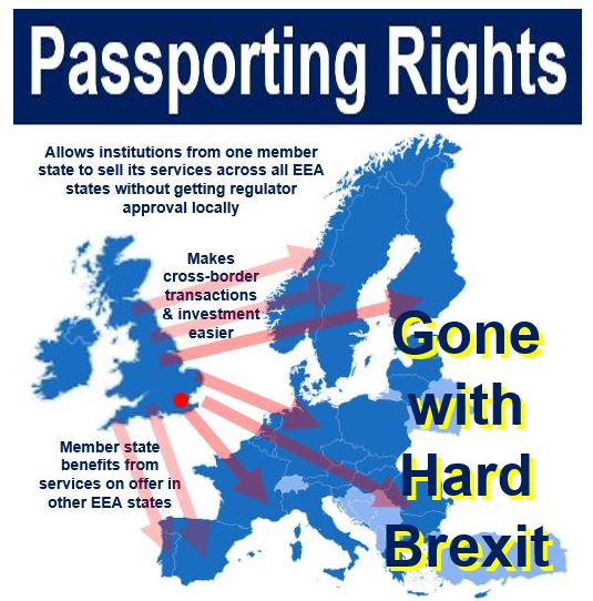 Passporting rights gone with hard Brexit