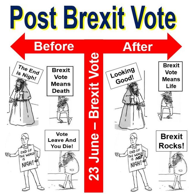Post Brexit Vote UK economy
