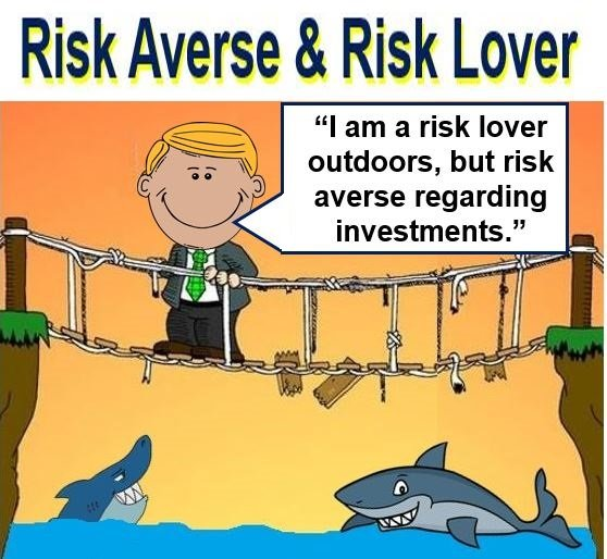 Forex risk aversion definition