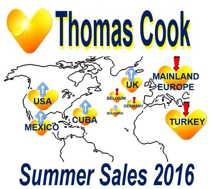 Thomas Cook summer sales 2016