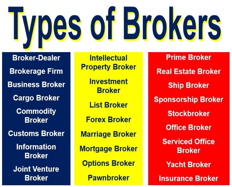 What online broker do you use