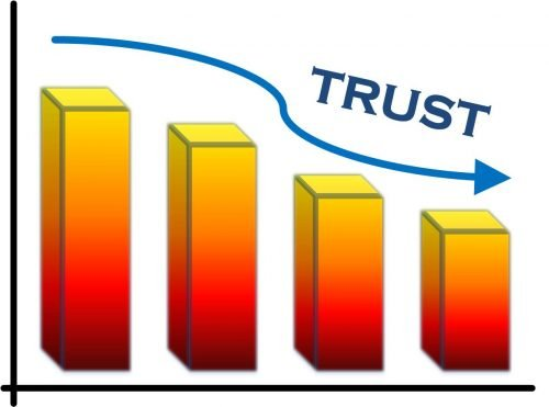 trust and growth