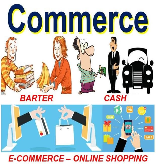 What is commerce?