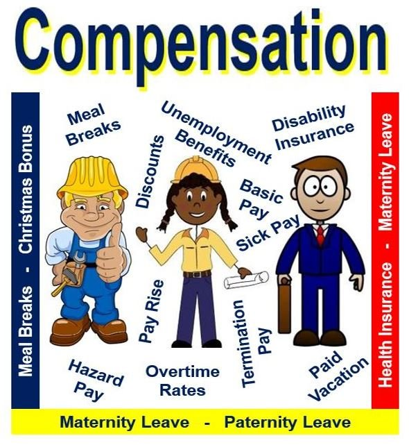 Compensation benefits or basic rights?