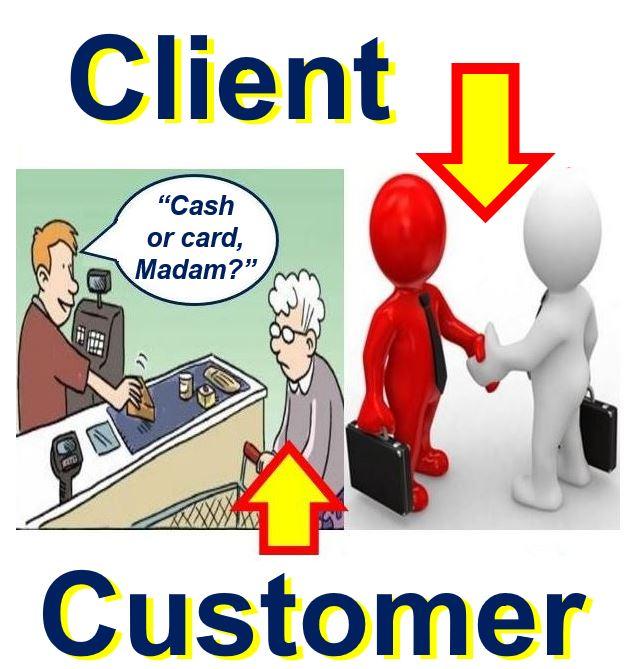 client focused relationship building definition
