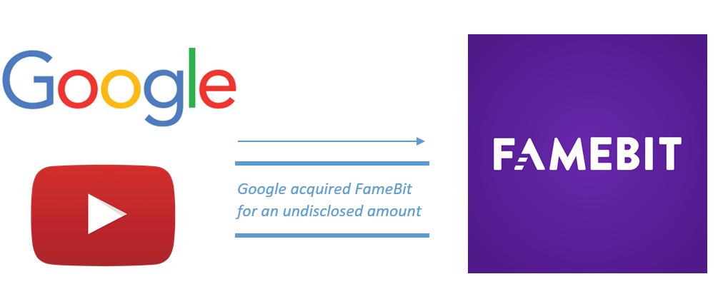 google_famebit