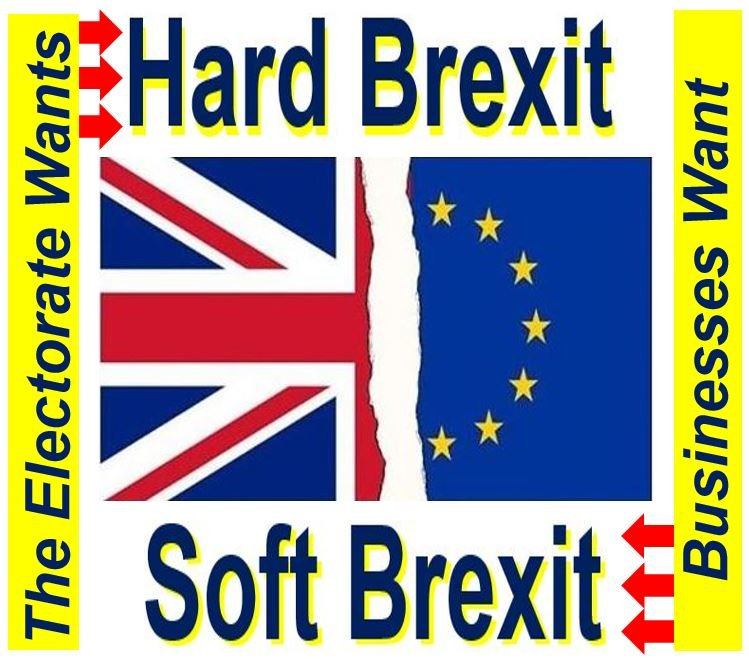 Hard Brexit or Soft Brexit