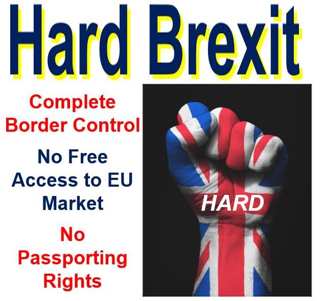 Hard Brexit features gained and lost